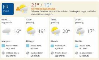 Wetterwarnung wetter.de